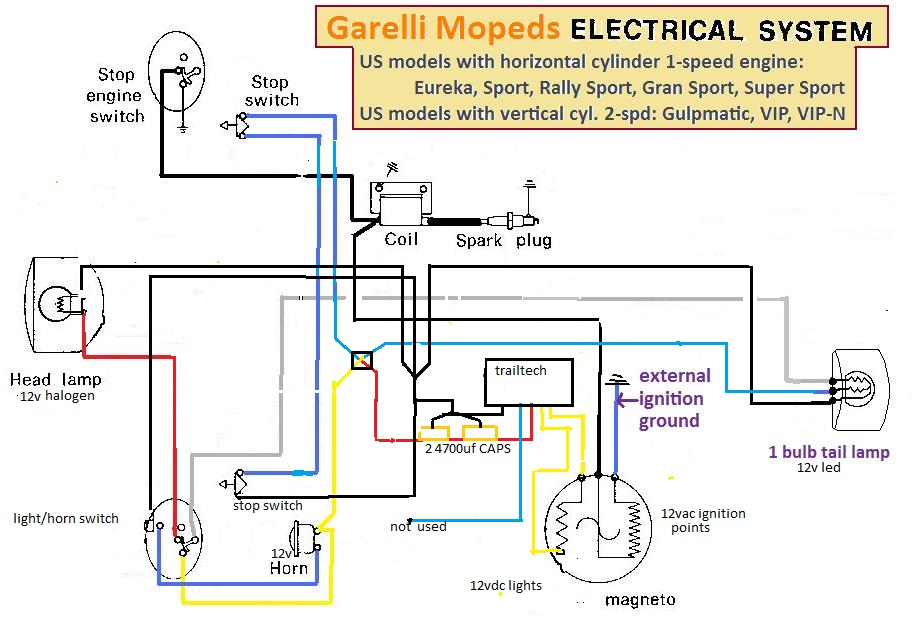 re wiring a garelli moped army