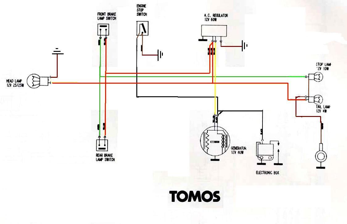 Kinetic Moped Wiring Diagram Another Blog About Jawa Parts
