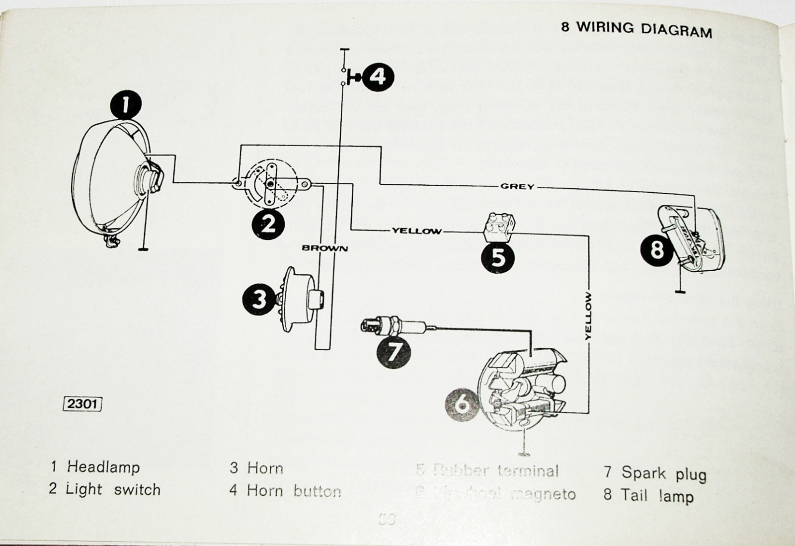 re no spark garelli ssxl Cf Moto Wiring Diagram Saxon Wiring Diagram