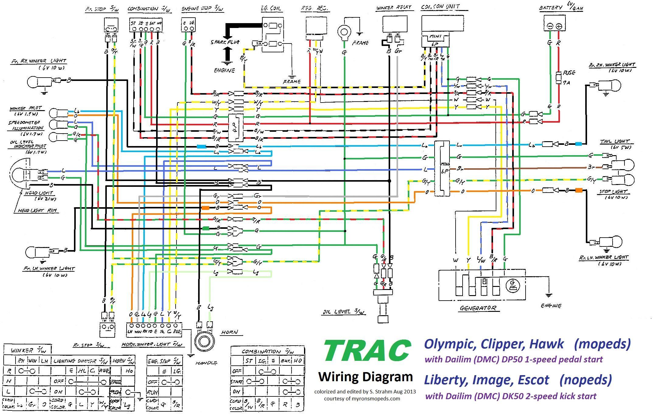 DIAGRAM 50cc Moped Wiring Diagram Headlights FULL Version HD Quality Diagram  Headlights - HOLLIDAYDEALS.KINGGO.FRhollidaydeals kinggo fr