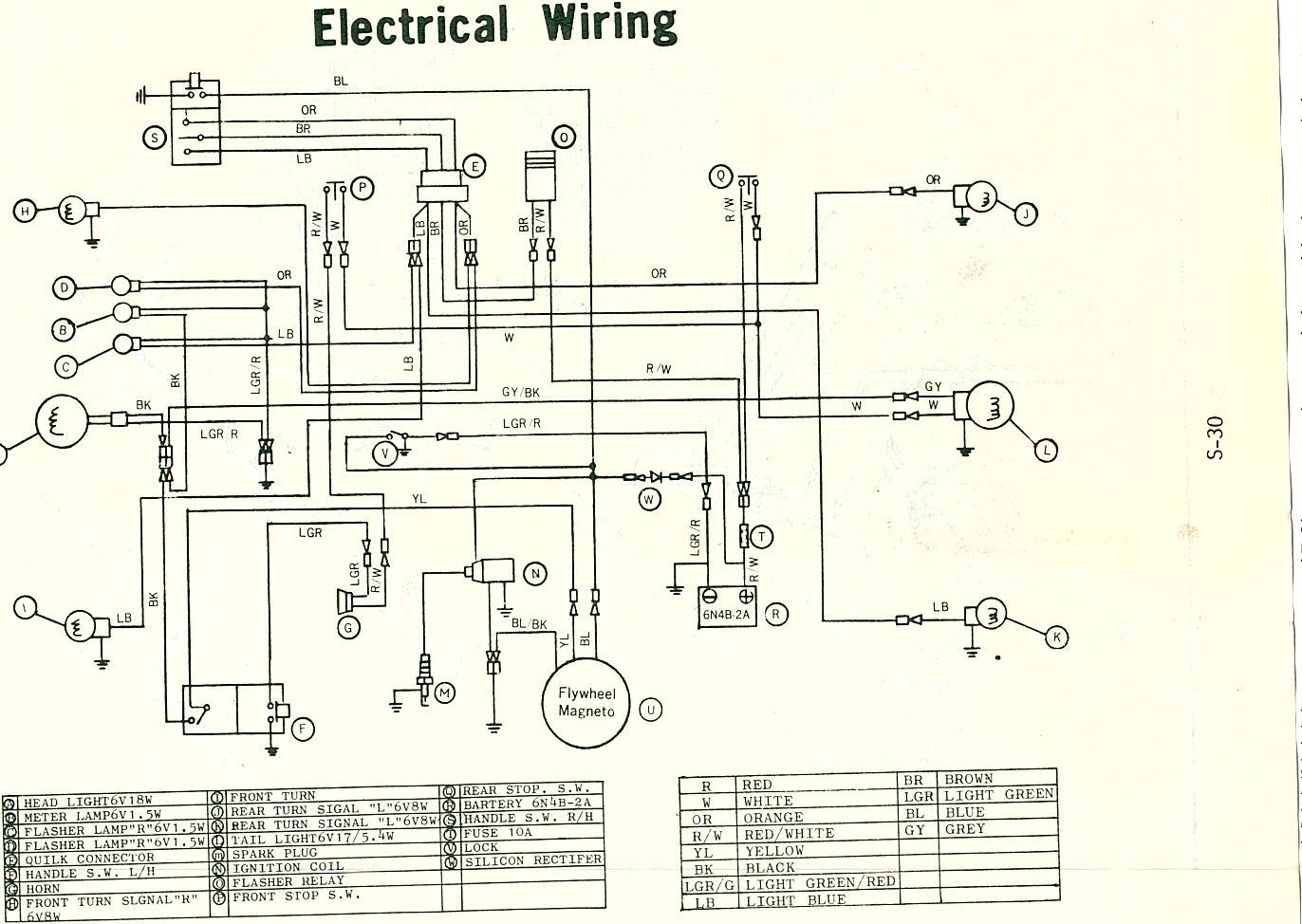 re minarelli v1 wiring