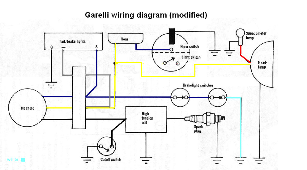 cdi ignition wiring diagram cdi free engine image for user manual