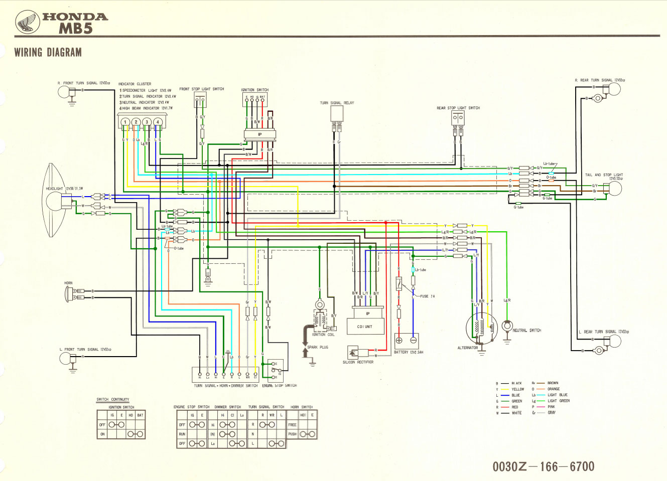 Xl350r Wiring Diagram Page 3 And Schematics Honda Cb125s Chilton Electrical 1982 Mb5 Xl250r 1987