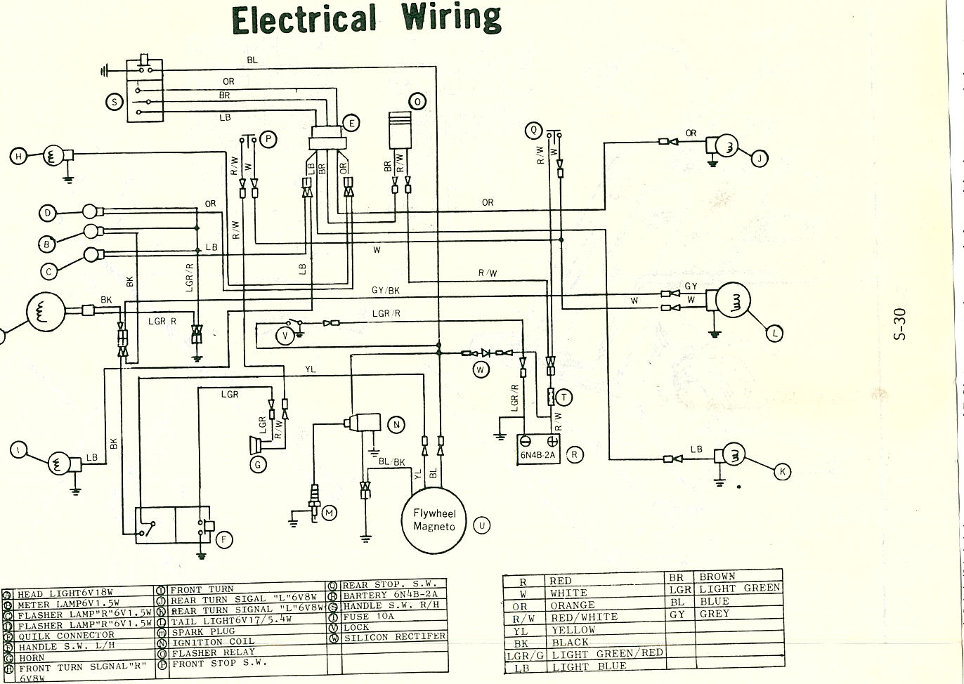 sachs wiring diagram — Moped Army