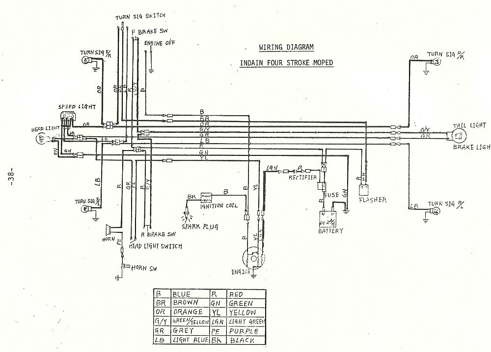 Indian Wiring diagram — Moped Army