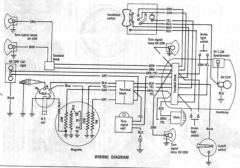 Re: Batavus Regency wiring diagram — Moped Army