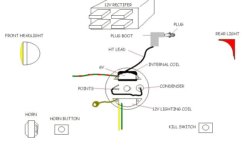 PUCH MAXI E50 WIRING - INTERNAL COIL — Moped Army Hard Wiring Diagram E on
