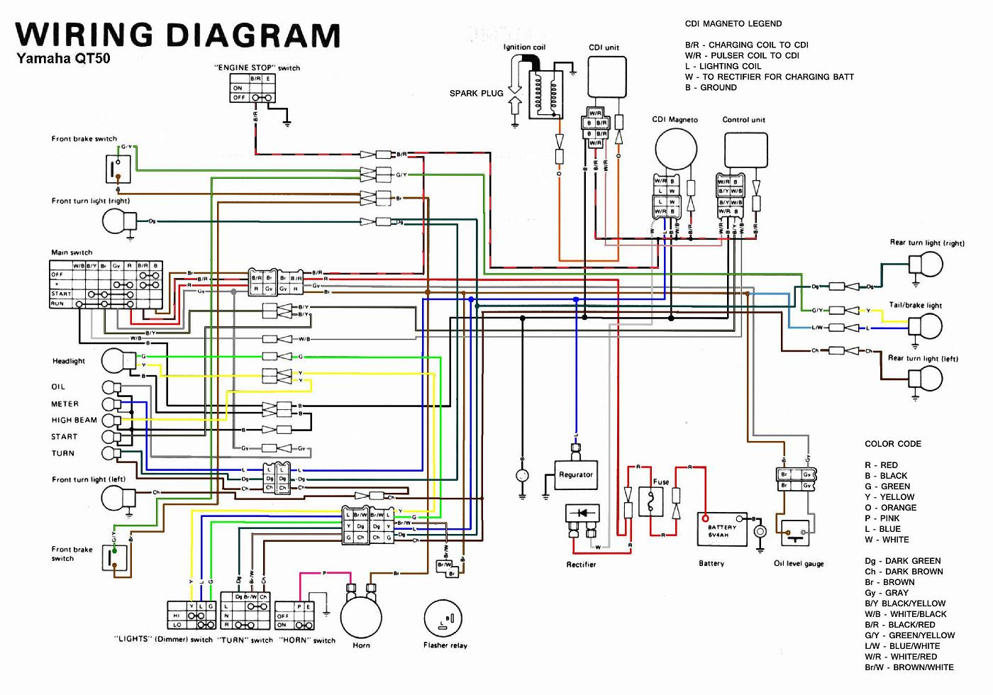 File on scooter cdi wiring diagram