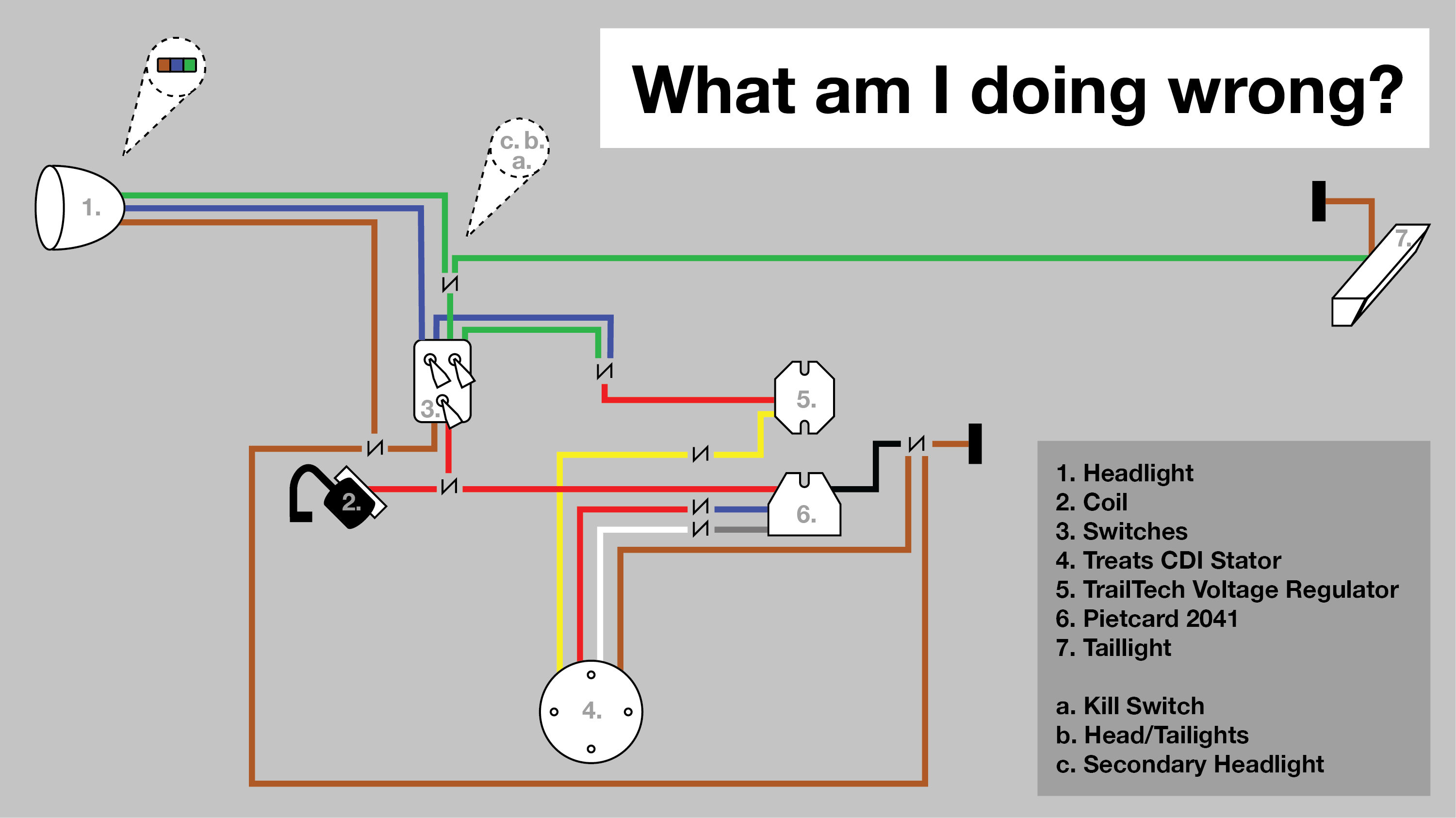 7 Wire Cdi Diagram - Wiring Diagram Networks