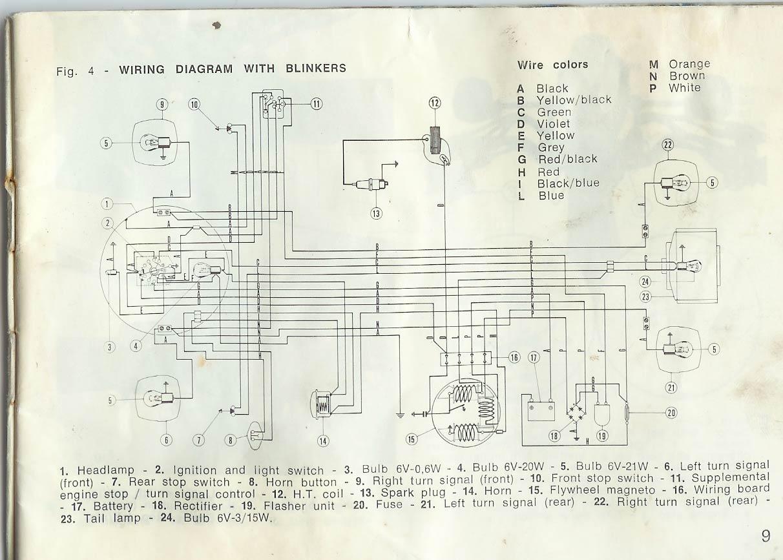 Vespa Bravo Wiring Diagram