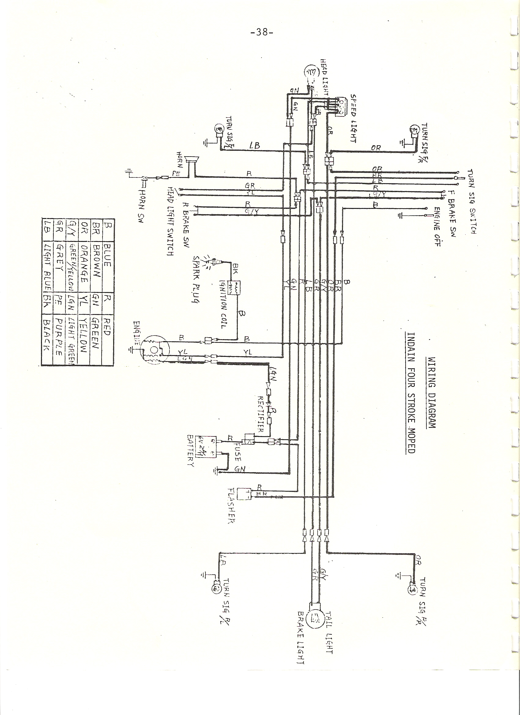 Re: 1980 Indian Chief wiring diagram? — Moped Army