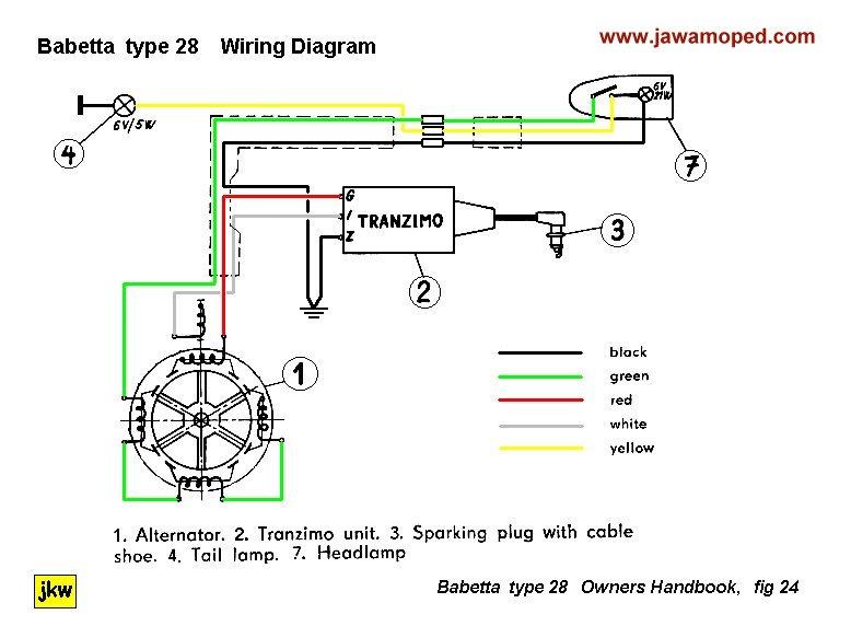 wiring     jawa transistor  moped army