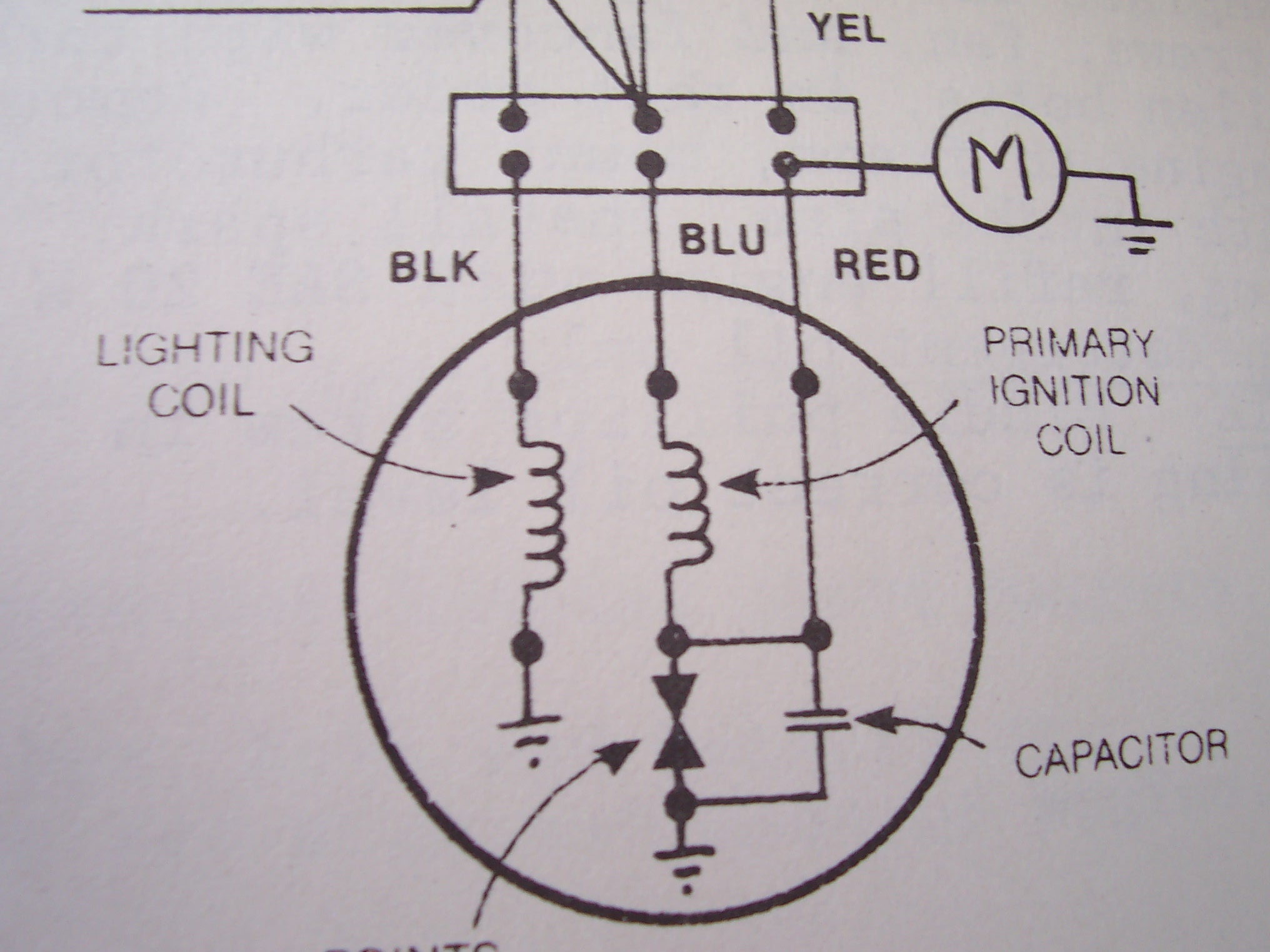 Minarelli V1 Schematics (Wiring Diagram) — Moped Army
