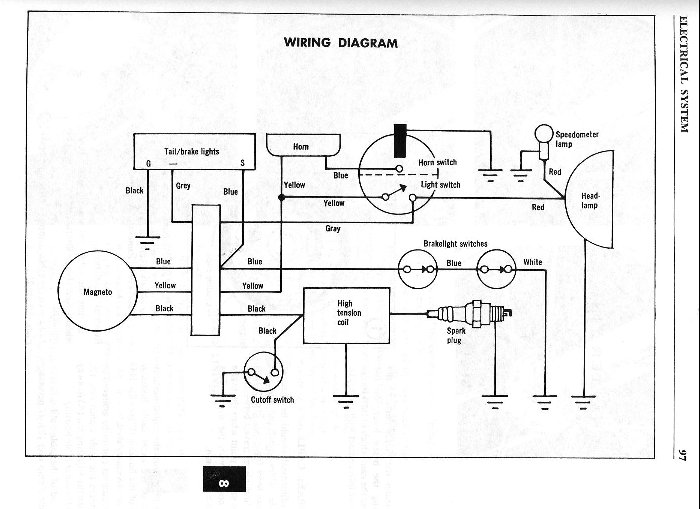 Re: Garelli VIP Wiring Diagram — Moped Army