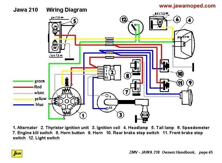 moped ignition wiring diagram re: jawa 210 not starting, no spark. — moped army #8