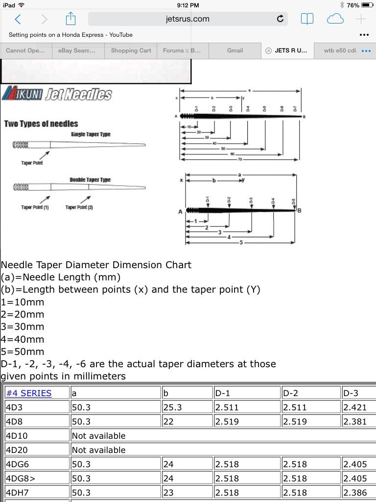 MIKUNI JETTING info TM24 TM28 35mmTMX TM24 flat slide