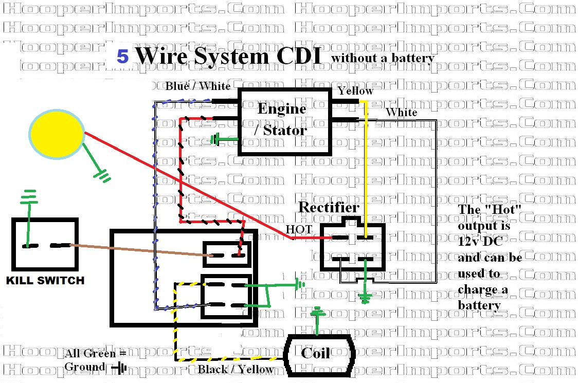 Gy6 Cdi Box Wiring Diagram