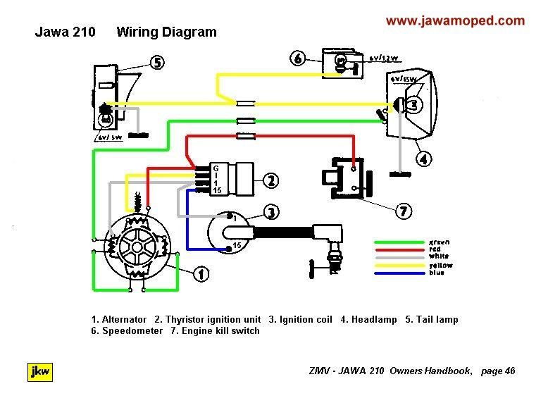 jawa wiring diagram all wiring diagram Wiring a 400 Amp Service