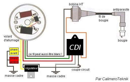 motobecane cdi ignition le partie ground confusion \u2014 moped Sprinter CDI Ignition Wiring Diagram