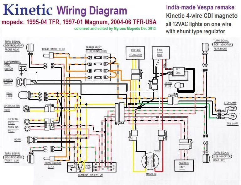 Kinetic TFR Wiring alternative cdi box for kinetic? moped army 49Cc Scooter Wiring Diagram at eliteediting.co