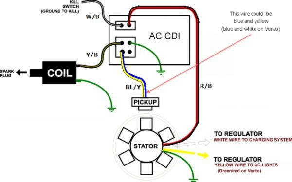 50cc 2 stroke \u2014 moped army my wiring diagrams 49ccscoot com
