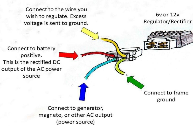 Rotator.php Rectifier For Gy6 150cc Wiring Diagram