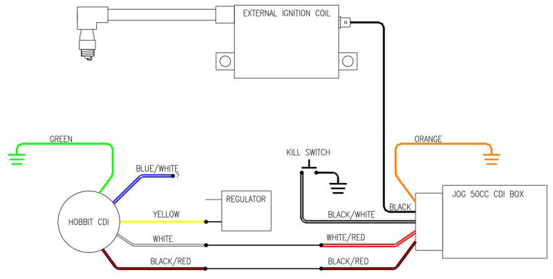 Stock hobbit cdi w/ jog box wiring diagram — Moped Army