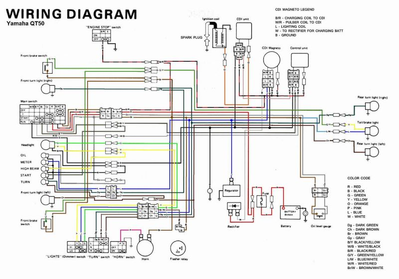 file Yamaha Bear Tracker Engine Diagram on timing diagram, timing cover gasket for, drain plug for, float level, oil filter, carburetor boot, tire chains,