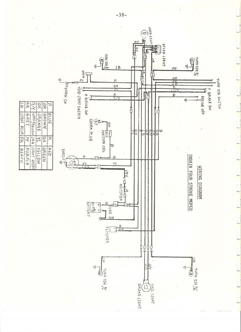 Re 1980 Indian Chief Wiring Diagram Moped Army