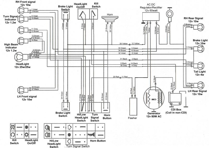 2 Tomos wiring diagrams — Moped Army