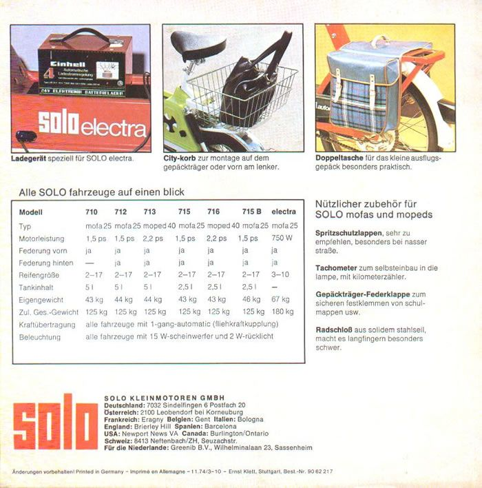 1974 Solo, Information Chart