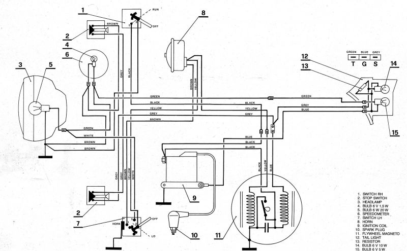 Re: tomos a3 wiring diagram — Moped Army