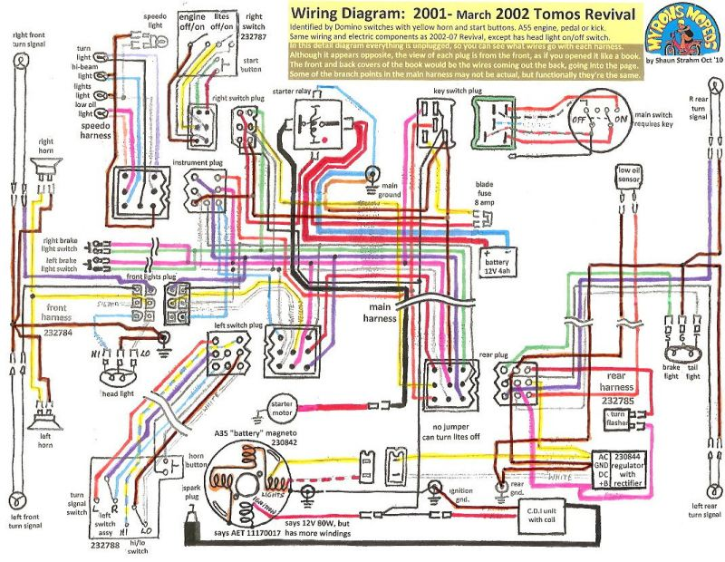 2001 kodiak speedometer wiring schematic tomos revival moped wiring diagram wiring diagrams site  tomos revival moped wiring diagram