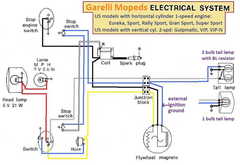 [EQHS_1162]  re-wiring a Garelli — Moped Army | Vip Wiring Diagram |  | Moped Army