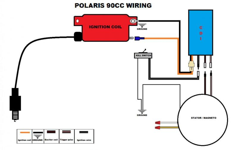 cdi ignition schematic cdi stator wiring diagram e4 wiring diagram  cdi stator wiring diagram e4 wiring