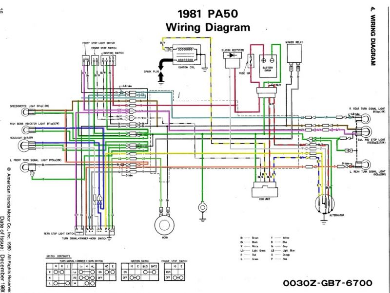 6 wire cdi box diagram sportsman 300 hobbit wiring — moped army