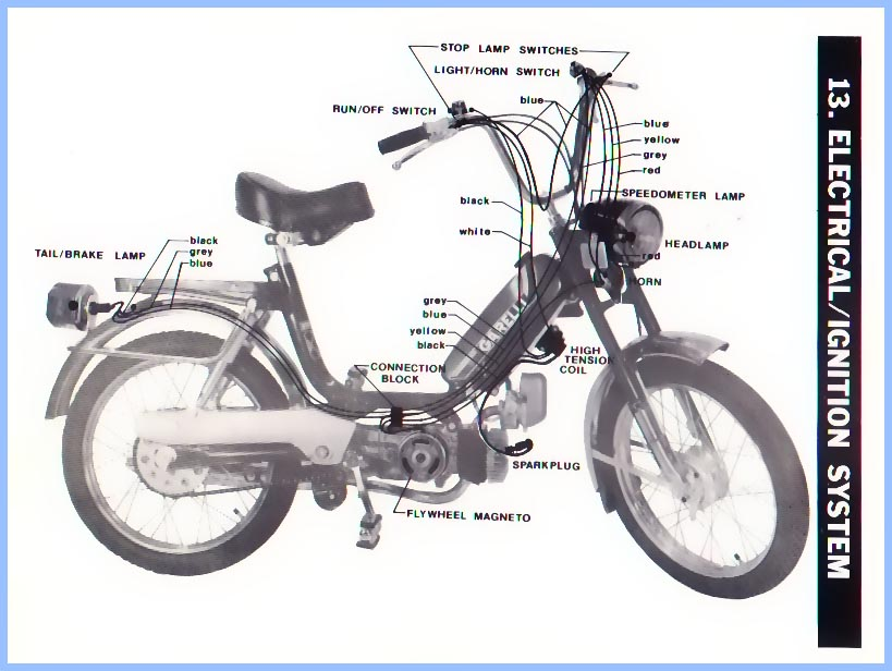 garelli, electrical system diagram   moped photos — moped army moped diagram