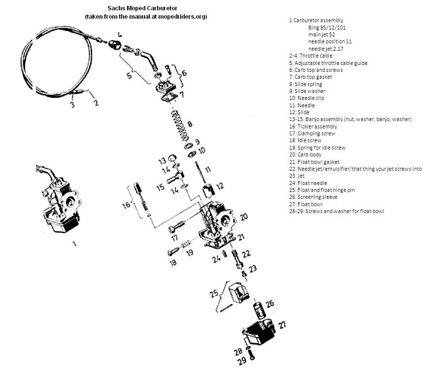 Bing - Moped Wiki