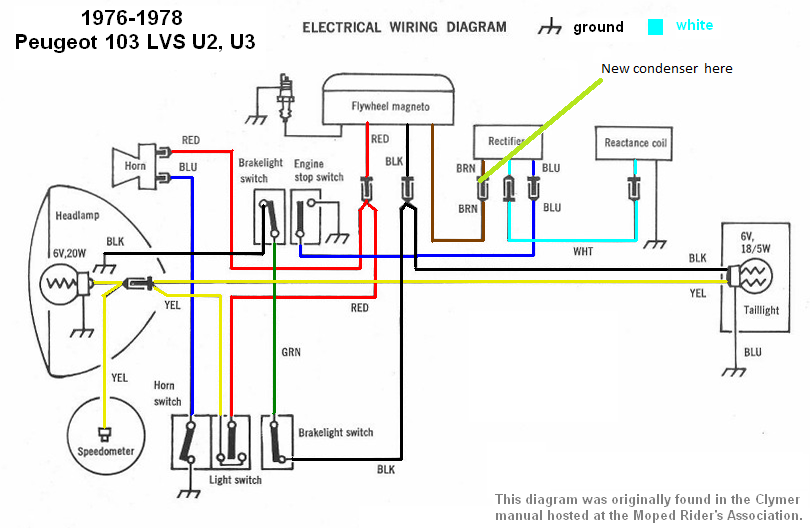 peugeot wiring diagrams moped wiki rh mopedarmy com Cloth Wire Loom Braided Wire Loom