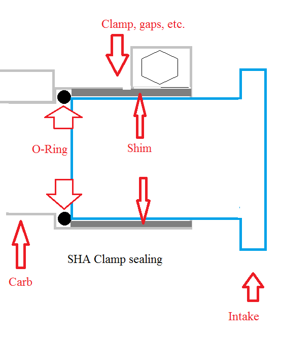 Shitty SHA Diagram.png