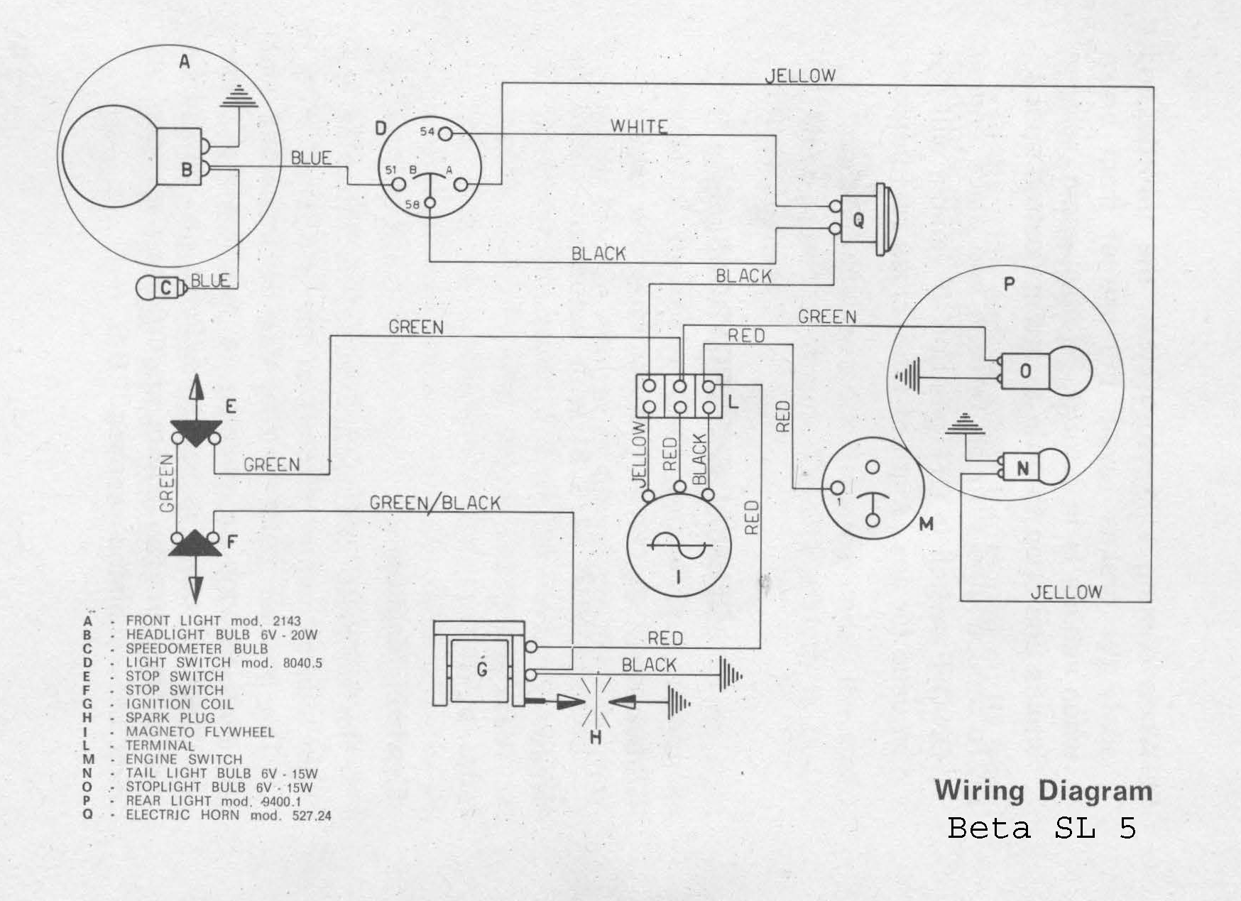 Beta Wiring Diagram Detailed Schematics Chrysler Moped Wiki Kasea