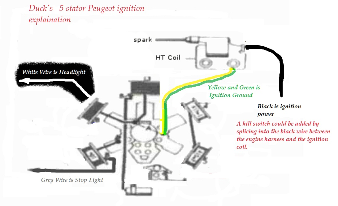 Duck%27sPeugeotWireHarness  Wire Tail Light Wiring Diagram on wiring 2wire tail lights, led stop turn tail lights, cargo trailer wiring diagram tail lights, wire size for led lights, wiring three wire 12 volt leds, wiring diagram for tail lights 2004 chevy 2500, wiring led light christmas, three volt tail lights, 4 wire diagram for a string of lights,