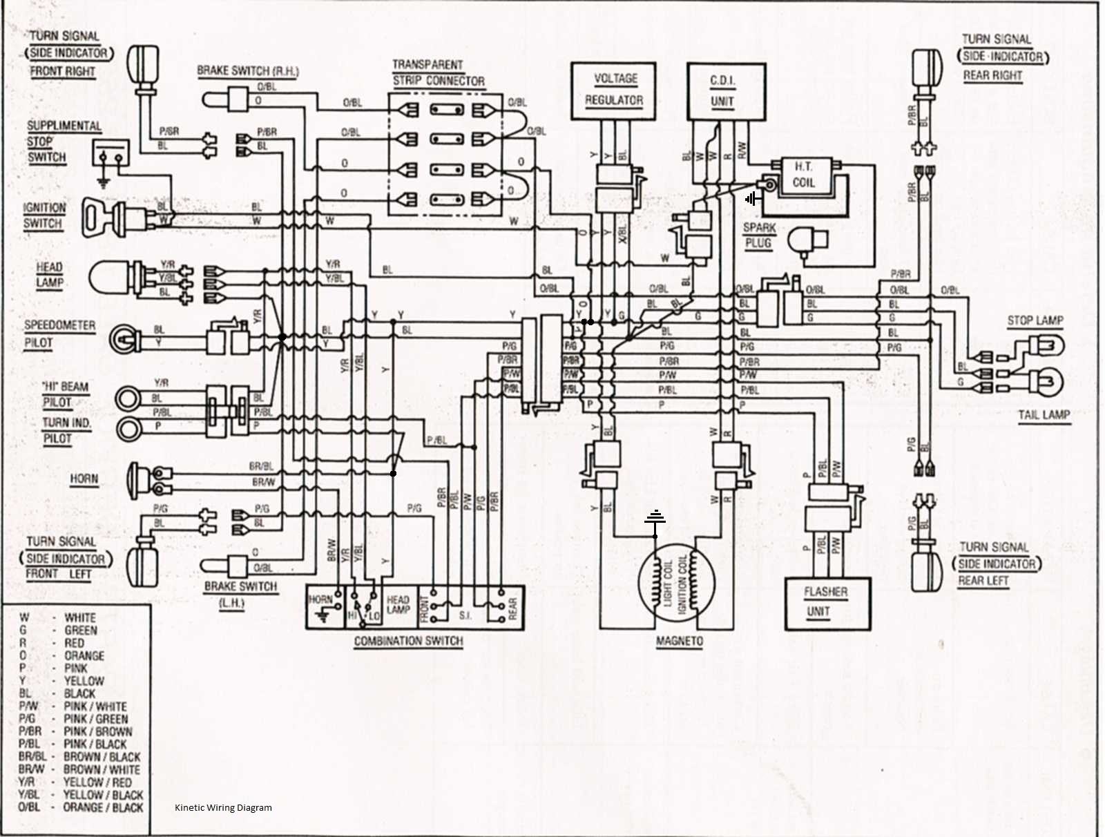 kinetic wiring diagram moped wiki
