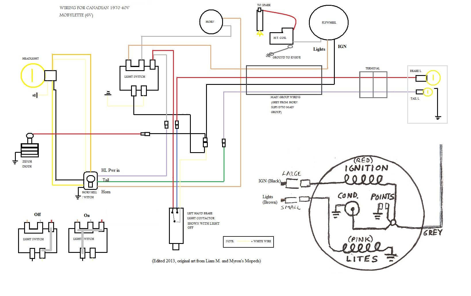 canadian mobylette wiring - moped wiki house electrical wiring diagram canada