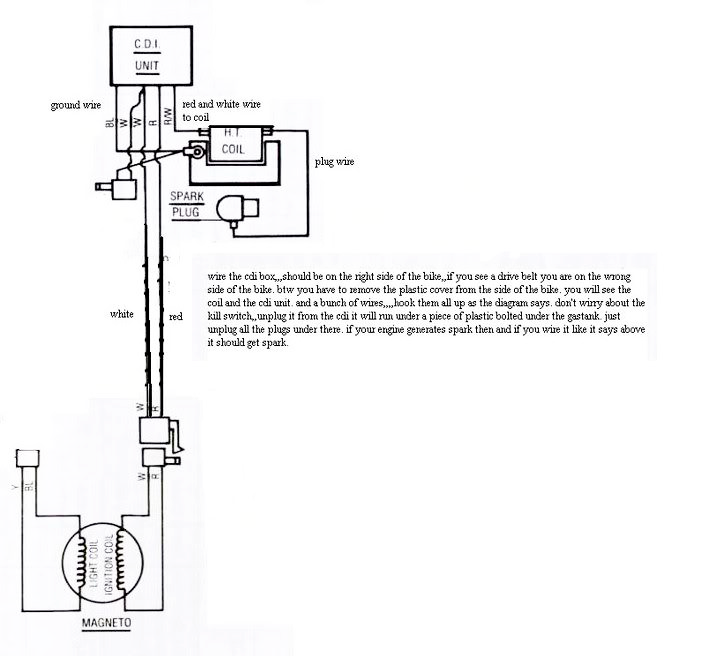 wiring diagram genuardis for scooter cdi get free image about wiring diagram