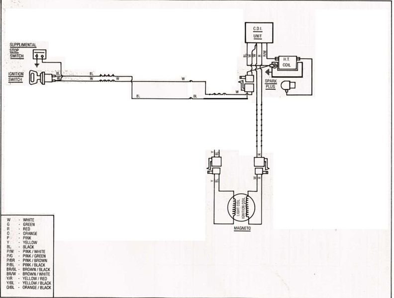 File:Kinetic Ignition System Diagram (with rectified lighting system).jpg
