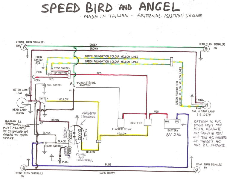 File:Angel-wiring-diagram.jpg