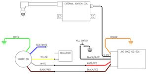 hobbit cdi wiring moped wiki AC CDI Schematic maize\u0027s jog cdi diagram